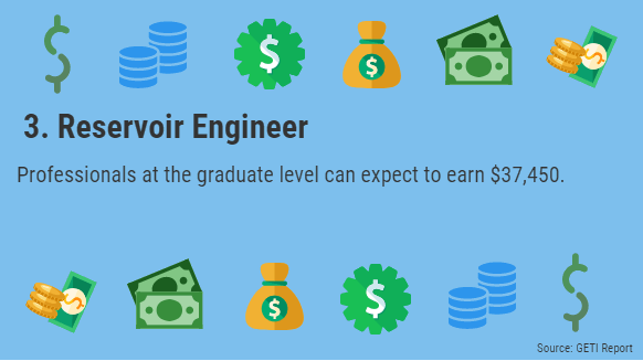 3 grad - Top 10 Highest Paying Oil Jobs for Graduates