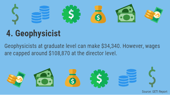 4 - Top 10 Highest Paying Oil Jobs for Graduates